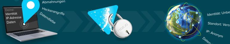 HIDE.IO Privacy
